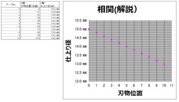 相関解説データ+グラフ.PNG